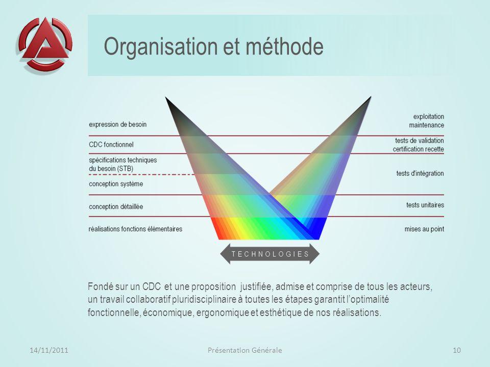 Organisation et méthode