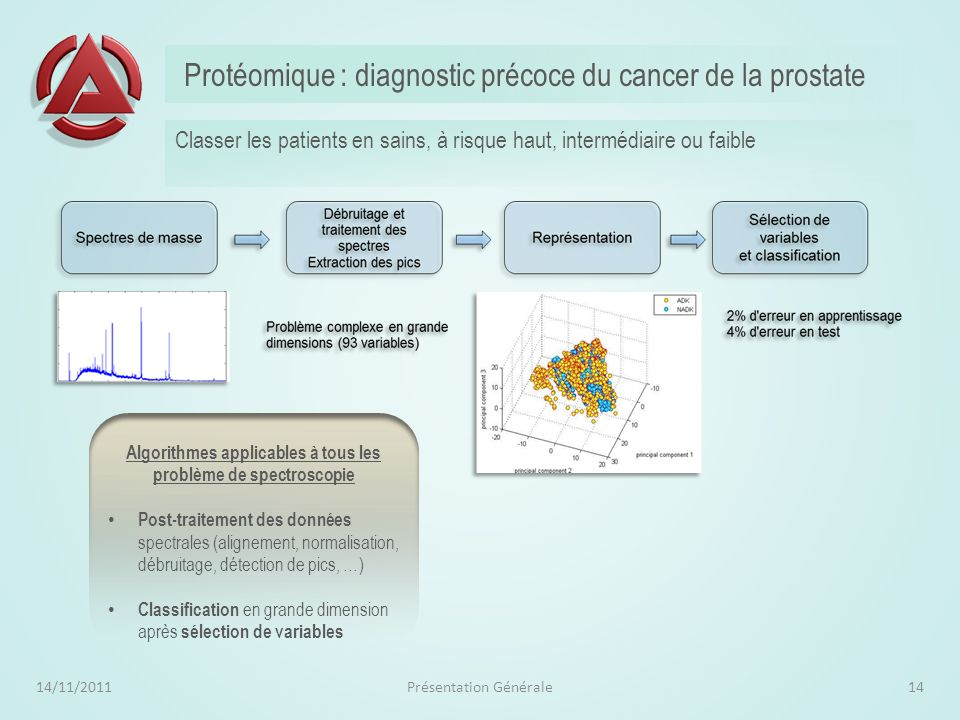 Protéomique : diagnostic précoce du cancer de la prostate
