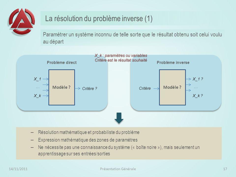 La résolution du problème inverse (1)