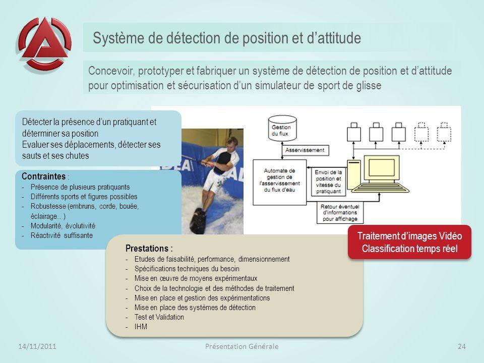 Système de détection de position et d'attitude