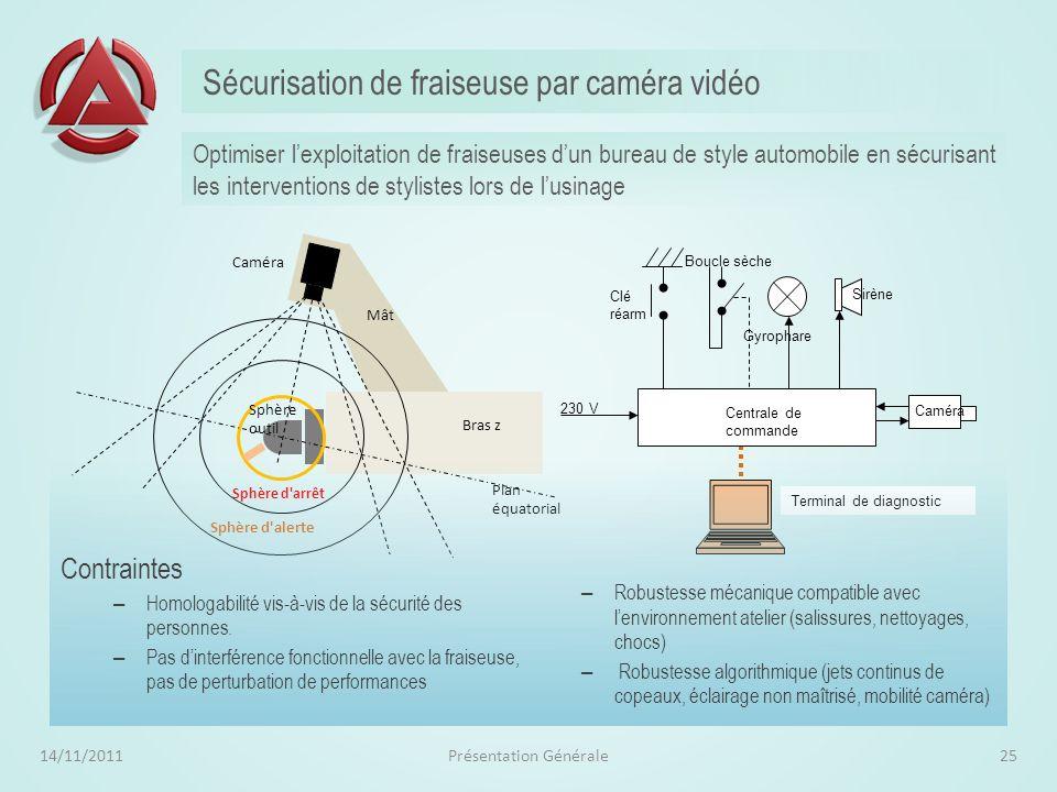 Sécurisation de fraiseuse par caméra vidéo