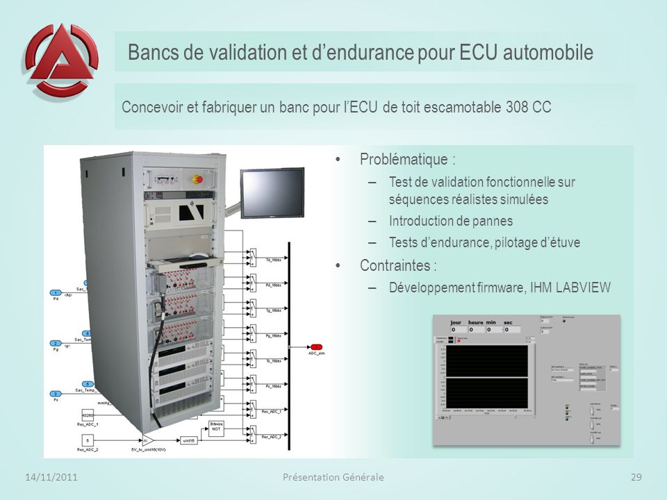 Bancs de validation et d'endurance pour ECU automobile