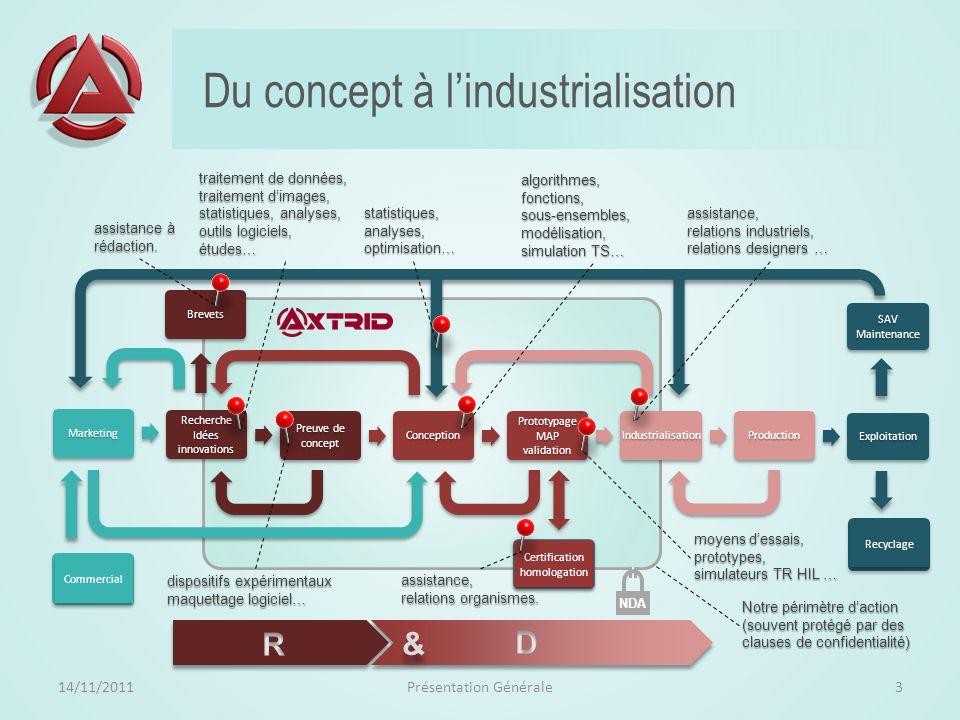 Du concept à l'industrialisation