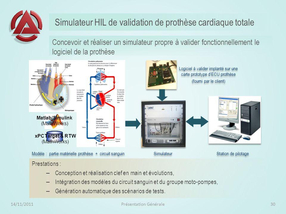 Simulateur HIL de validation de prothèse cardiaque totale
