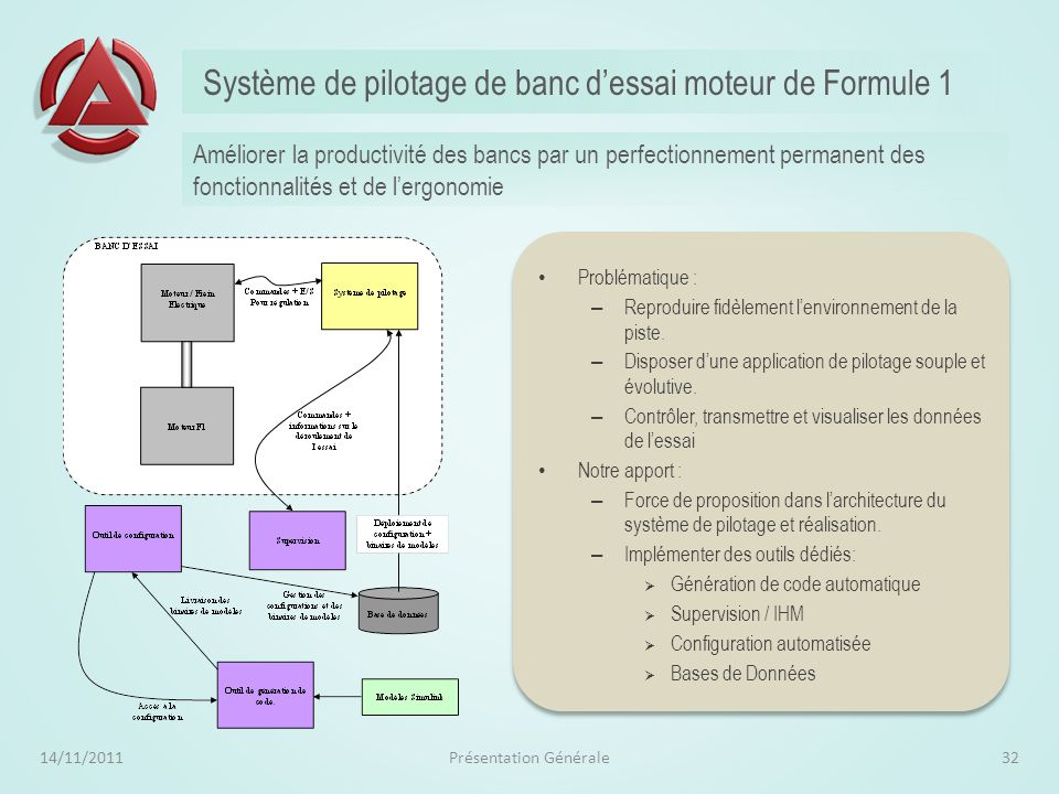 Système de pilotage de banc d'essai moteur de Formule 1