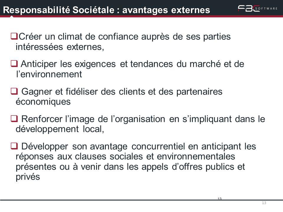 Responsabilité Sociétale : avantages externes