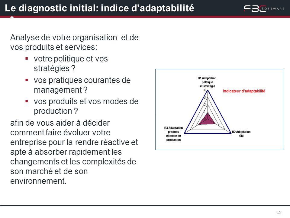 Le diagnostic initial: indice d'adaptabilité