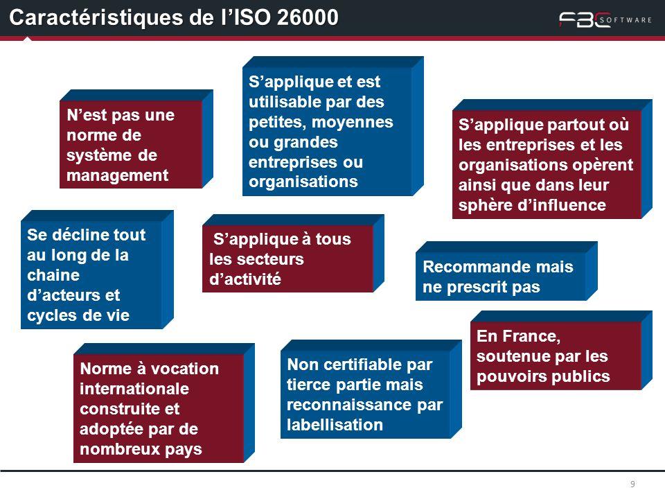 Caractéristiques de l'ISO 26000