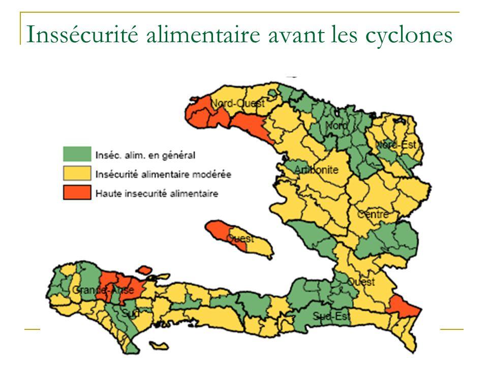 Inssécurité alimentaire avant les cyclones