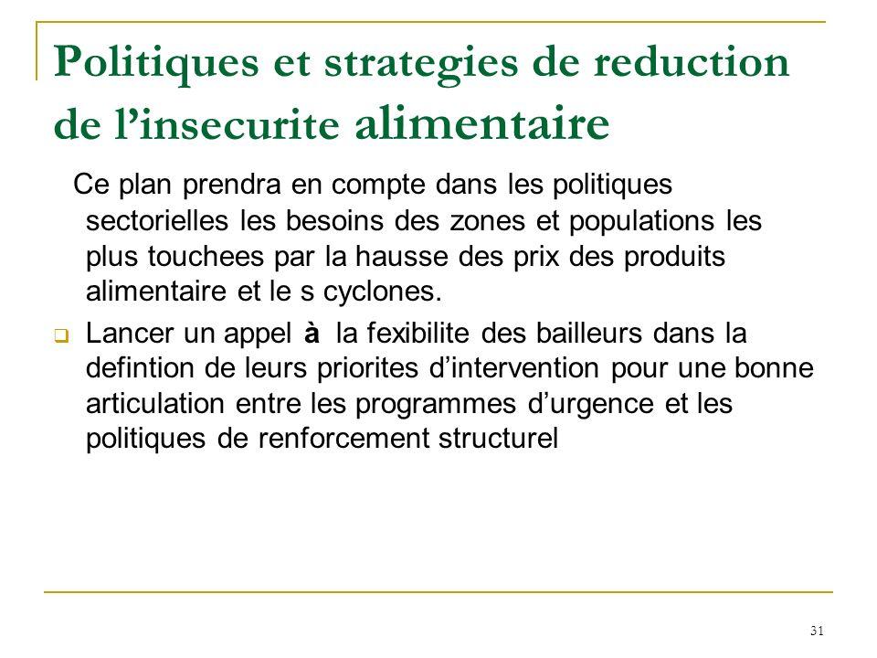 Politiques et strategies de reduction de l'insecurite alimentaire