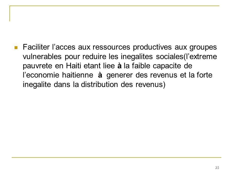 Faciliter l'acces aux ressources productives aux groupes vulnerables pour reduire les inegalites sociales(l'extreme pauvrete en Haiti etant liee à la faible capacite de l'economie haitienne à generer des revenus et la forte inegalite dans la distribution des revenus)