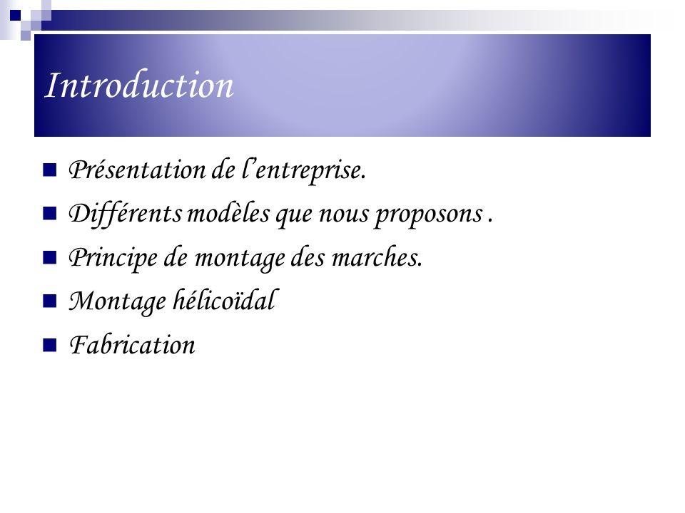 Introduction Présentation de l'entreprise.