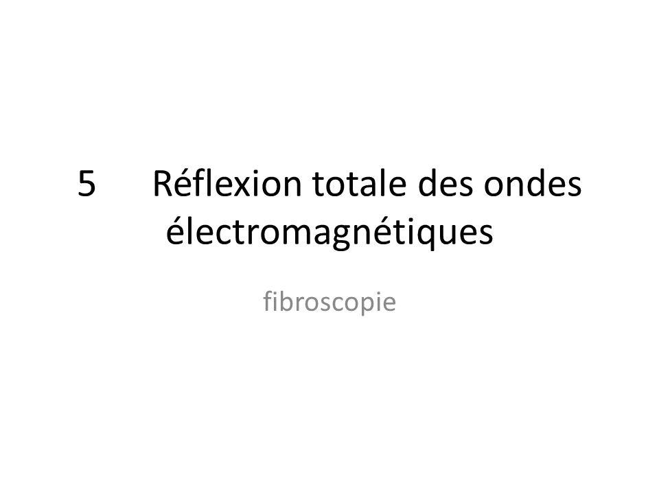 5 Réflexion totale des ondes électromagnétiques