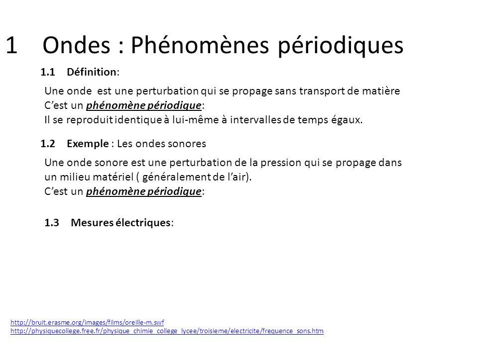1 Ondes : Phénomènes périodiques