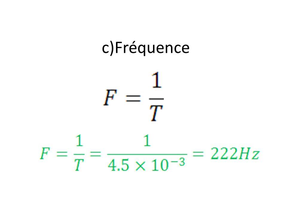c)Fréquence