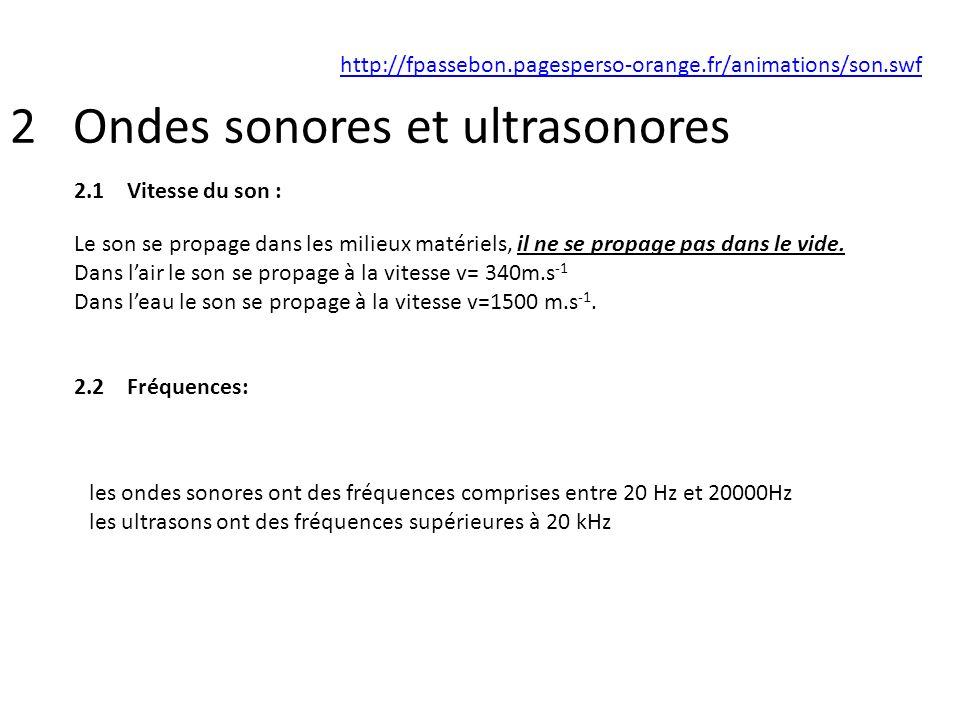 2 Ondes sonores et ultrasonores