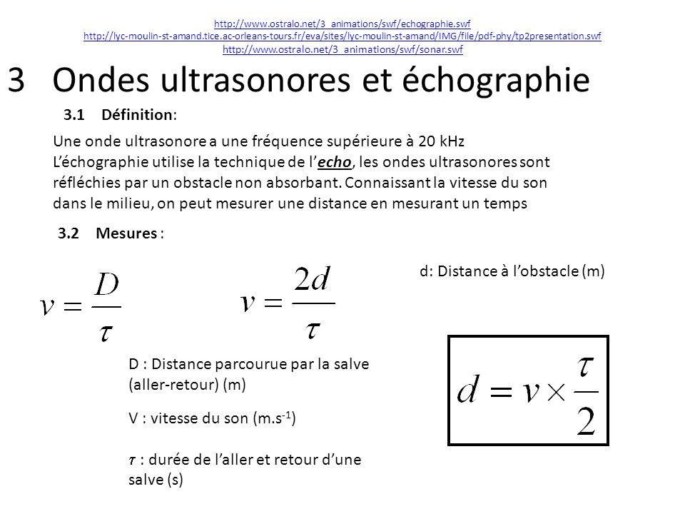 3 Ondes ultrasonores et échographie