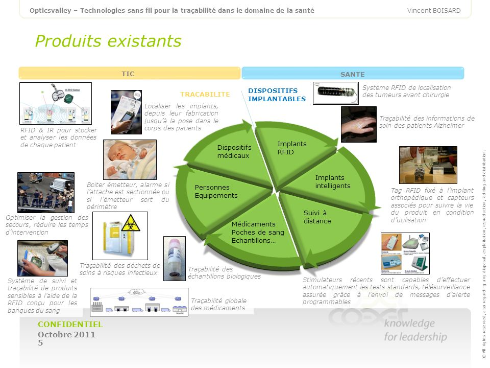 Produits existants TIC SANTE DISPOSITIFS IMPLANTABLES TRACABILITE