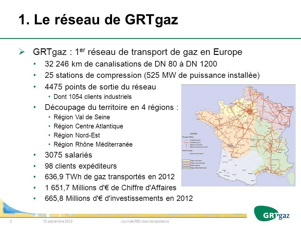 1. Le réseau de GRTgaz GRTgaz : 1er réseau de transport de gaz en Europe. 32 246 km de canalisations de DN 80 à DN 1200.
