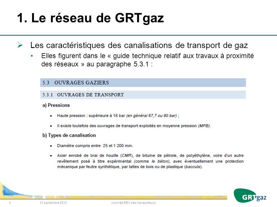 1. Le réseau de GRTgaz Les caractéristiques des canalisations de transport de gaz.
