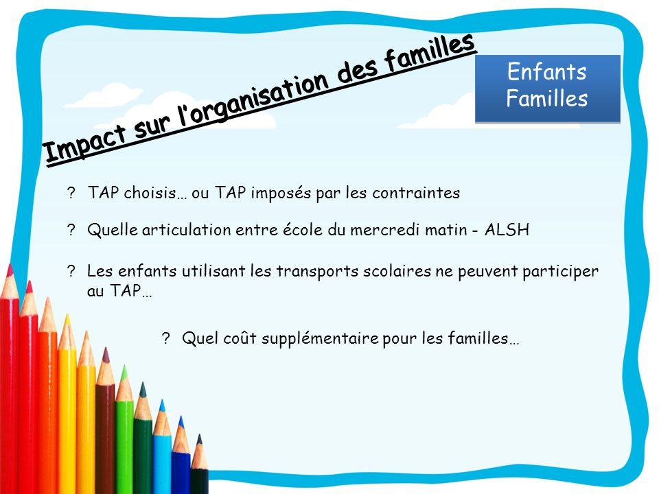 Impact sur l'organisation des familles
