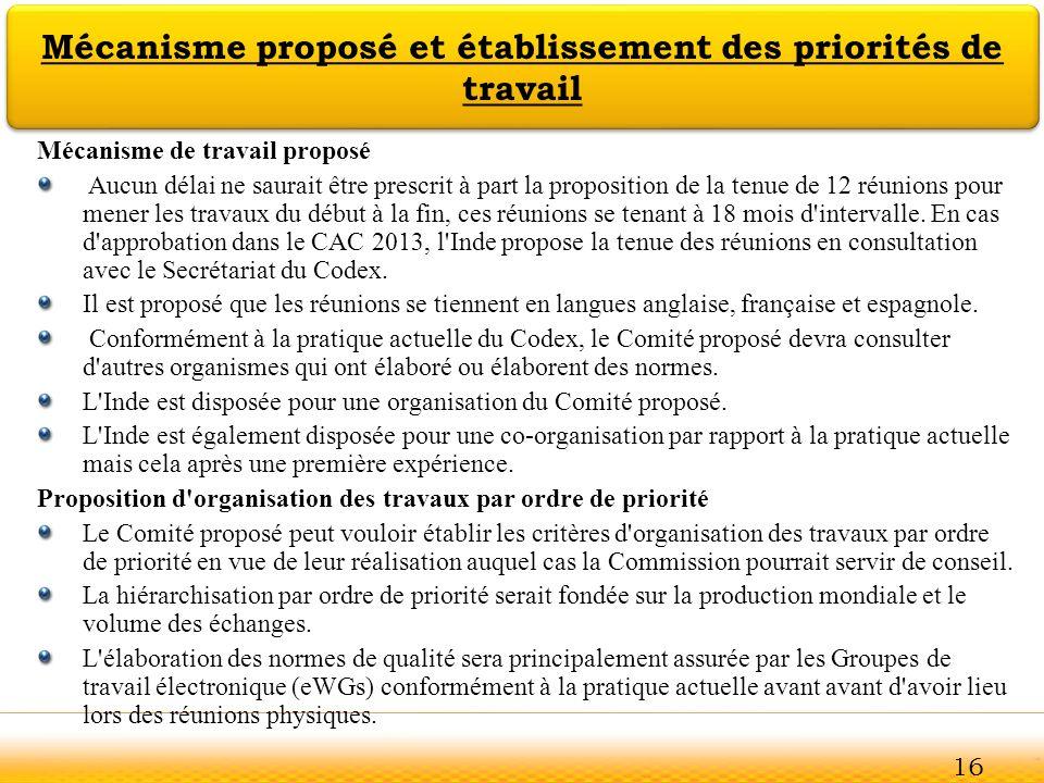Mécanisme proposé et établissement des priorités de travail