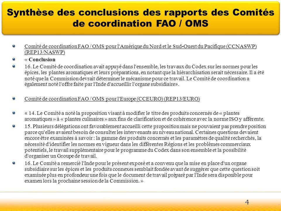 Synthèse des conclusions des rapports des Comités de coordination FAO / OMS