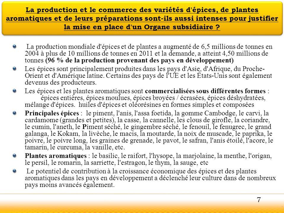 La production et le commerce des variétés d épices, de plantes aromatiques et de leurs préparations sont-ils aussi intenses pour justifier la mise en place d un Organe subsidiaire