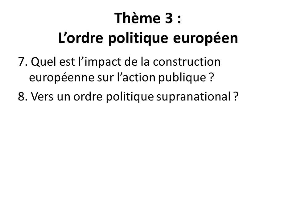 Thème 3 : L'ordre politique européen