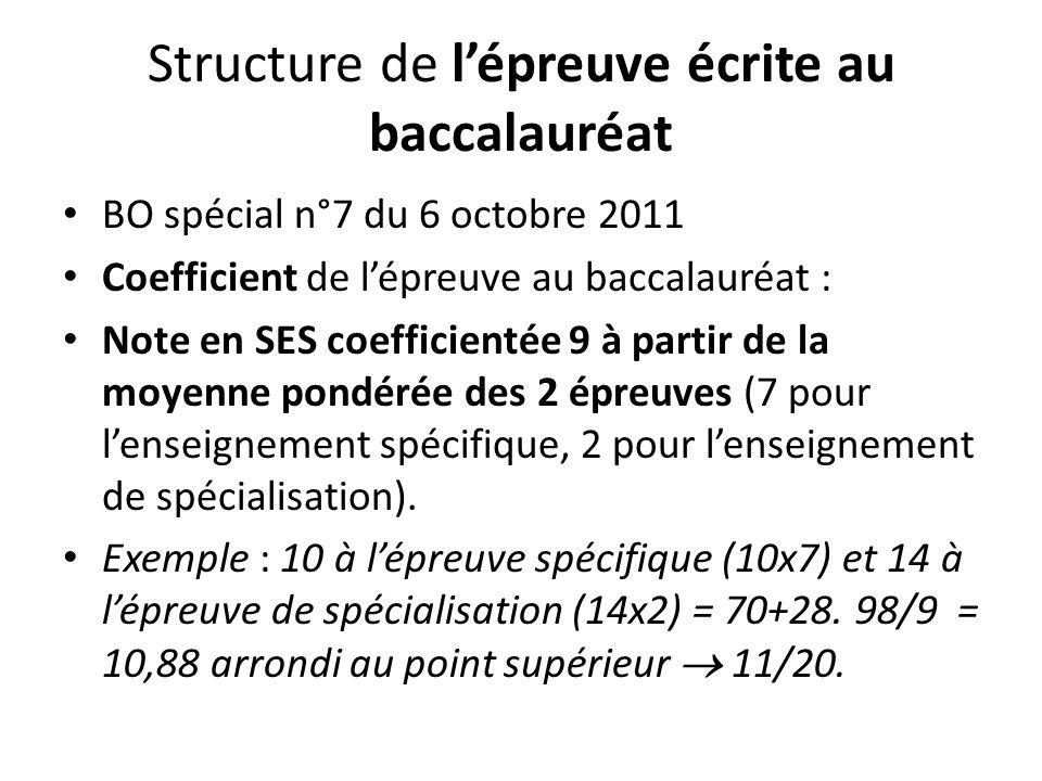 Structure de l'épreuve écrite au baccalauréat