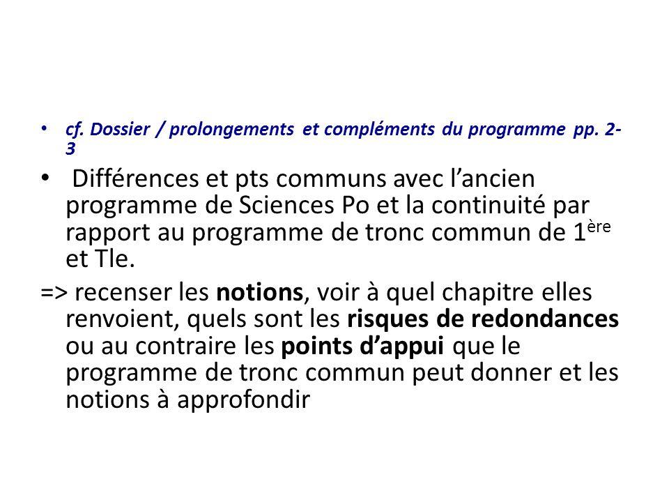 cf. Dossier / prolongements et compléments du programme pp. 2-3