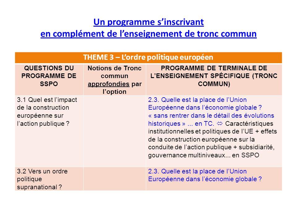Un programme s'inscrivant en complément de l'enseignement de tronc commun