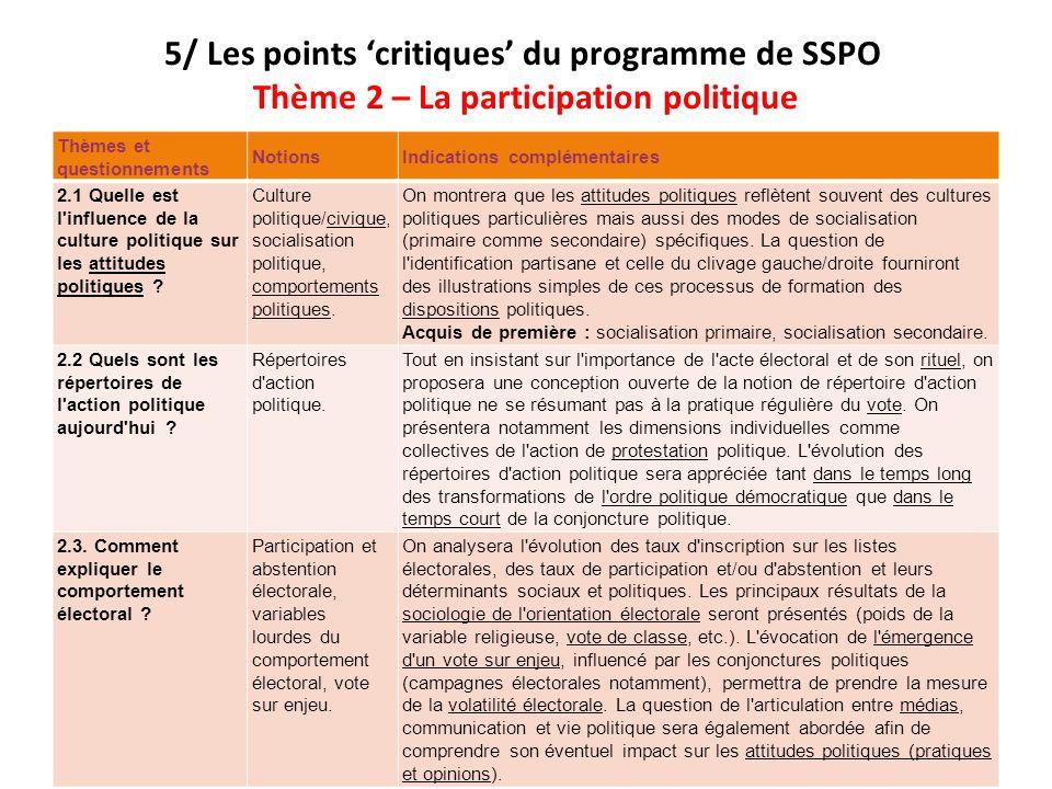 5/ Les points 'critiques' du programme de SSPO Thème 2 – La participation politique