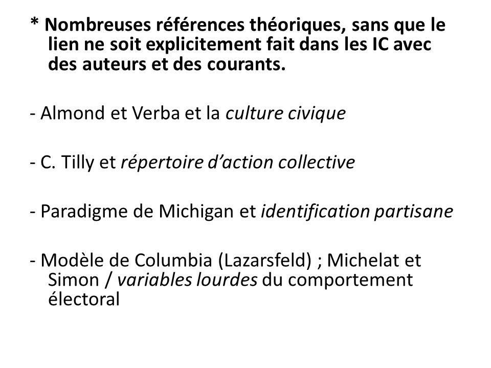 * Nombreuses références théoriques, sans que le lien ne soit explicitement fait dans les IC avec des auteurs et des courants.