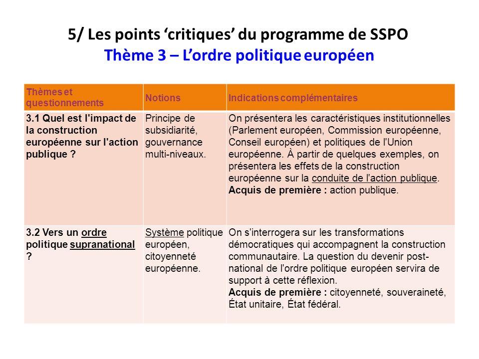 5/ Les points 'critiques' du programme de SSPO Thème 3 – L'ordre politique européen