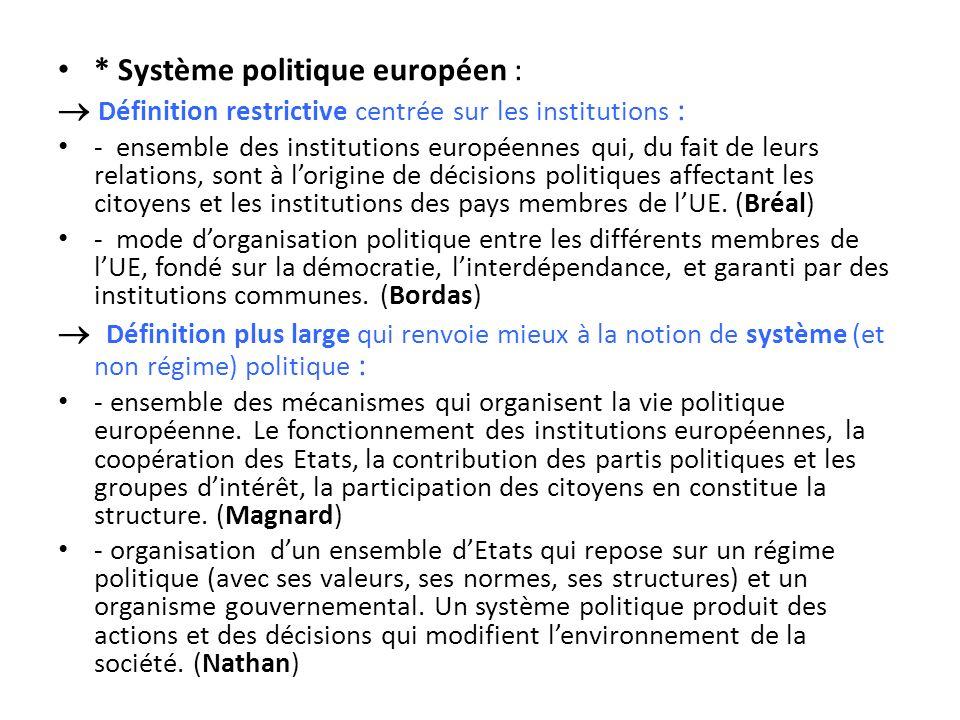 * Système politique européen :