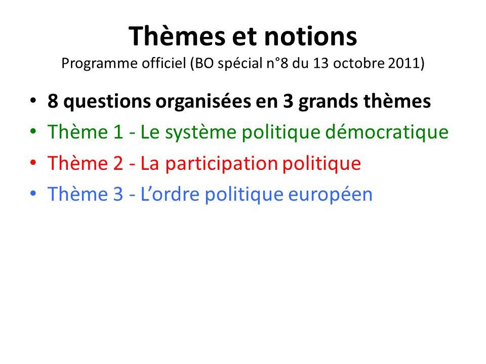 Thèmes et notions Programme officiel (BO spécial n°8 du 13 octobre 2011)