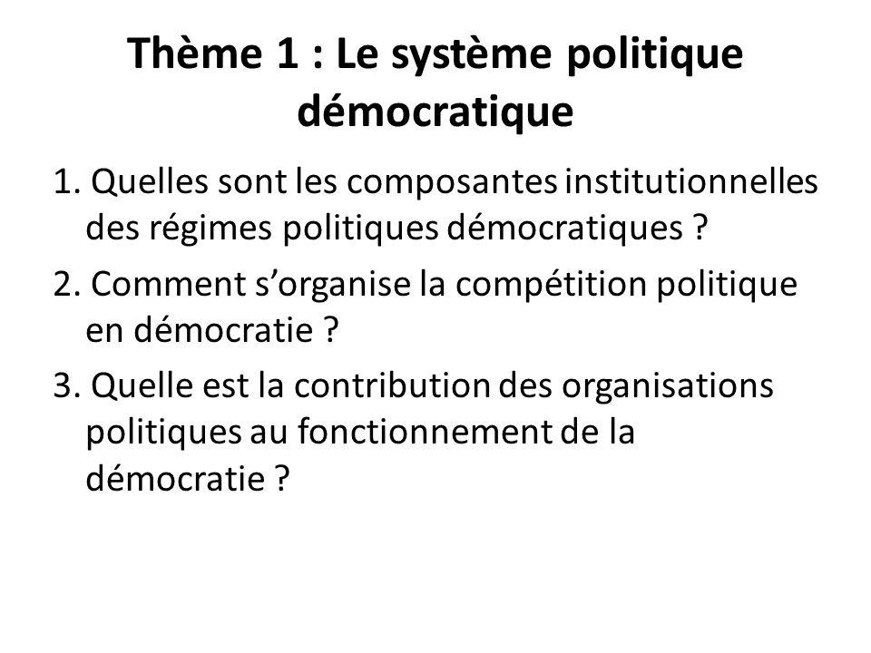 Thème 1 : Le système politique démocratique