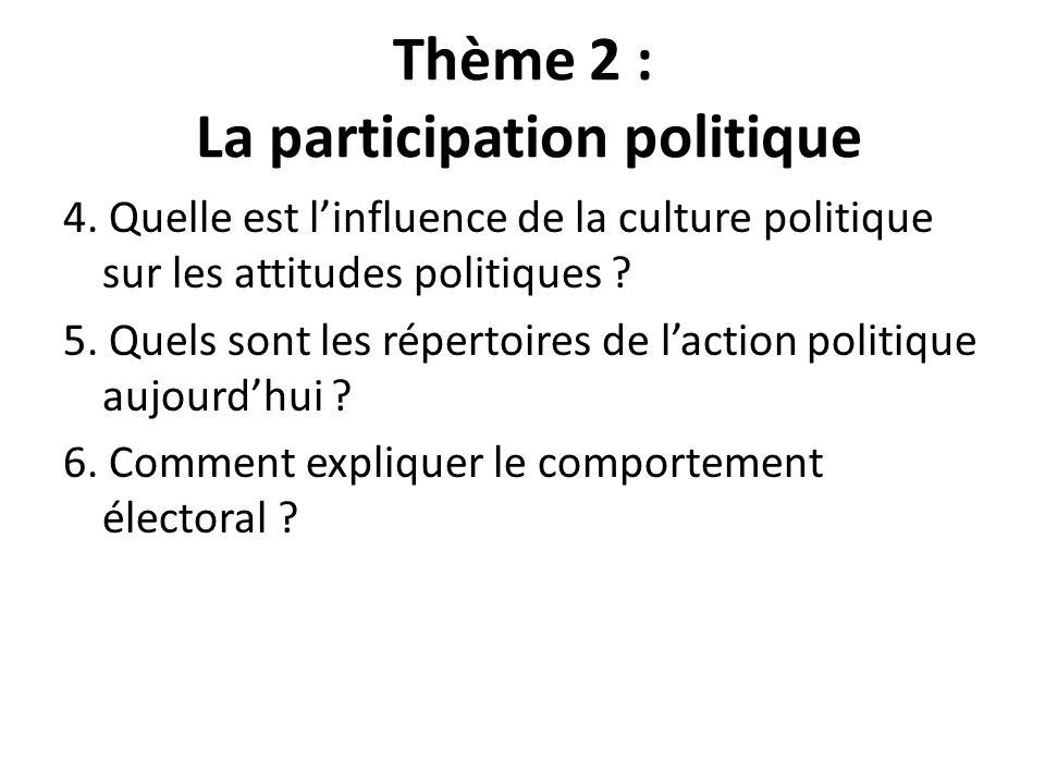 Thème 2 : La participation politique