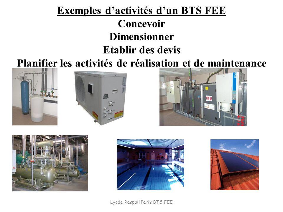 Exemples d'activités d'un BTS FEE Concevoir Dimensionner