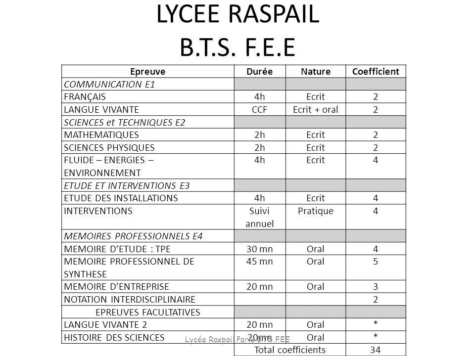 LYCEE RASPAIL B.T.S. F.E.E Epreuve Durée Nature Coefficient