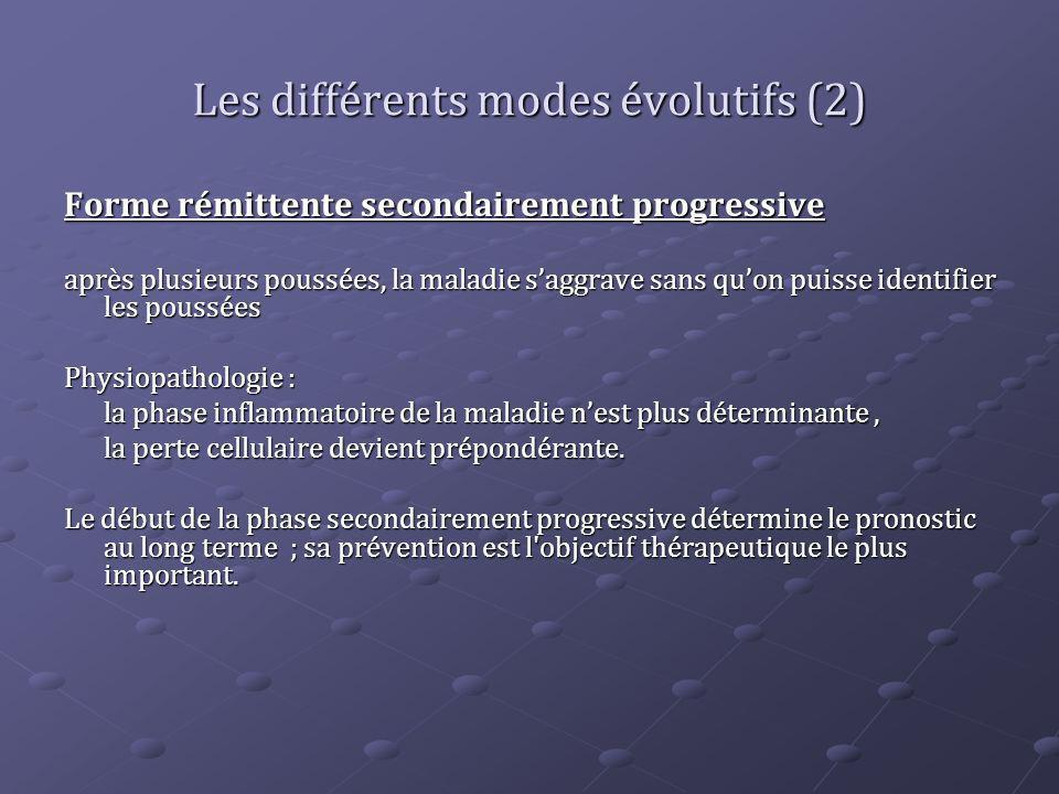 Les différents modes évolutifs (2)