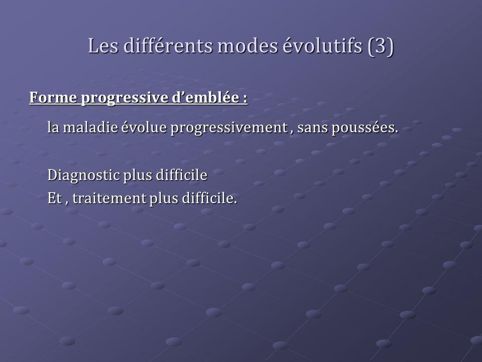 Les différents modes évolutifs (3)