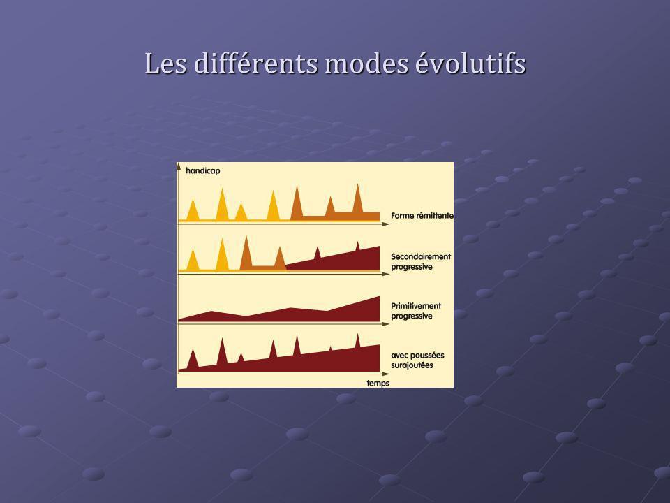 Les différents modes évolutifs