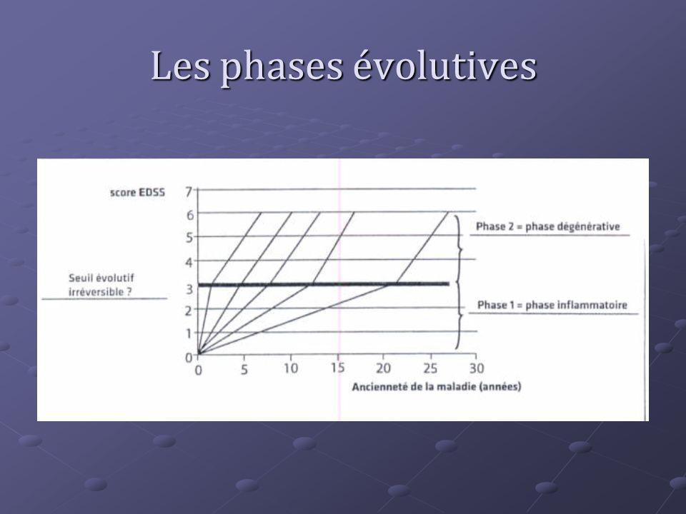 Les phases évolutives