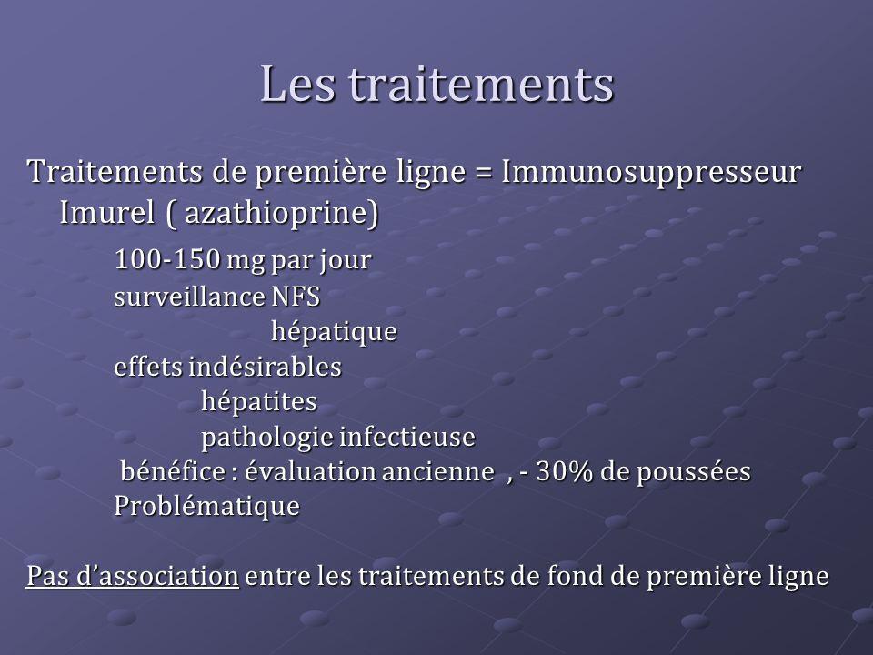 Les traitements 100-150 mg par jour