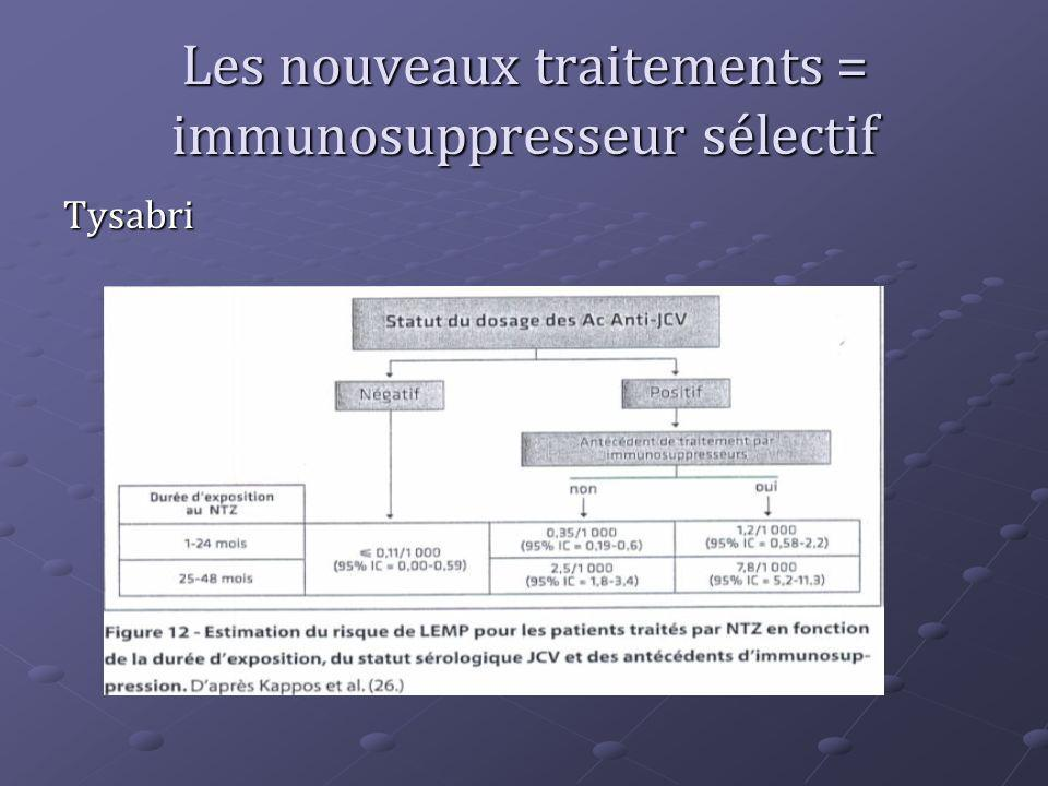 Les nouveaux traitements = immunosuppresseur sélectif