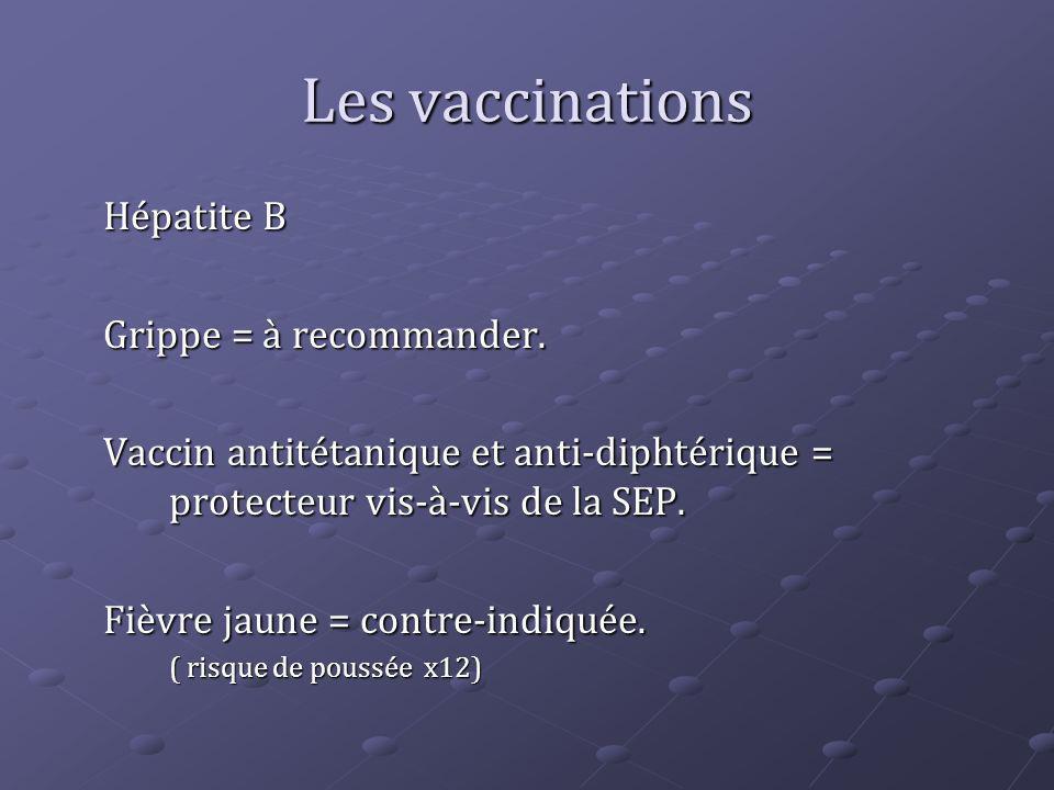 Les vaccinations Hépatite B Grippe = à recommander.