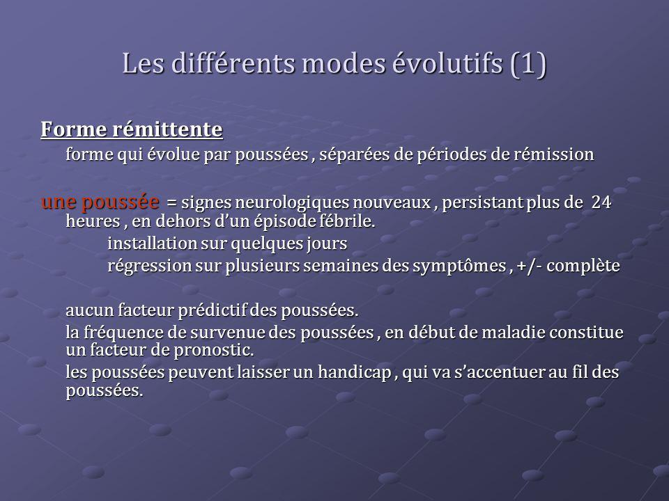 Les différents modes évolutifs (1)