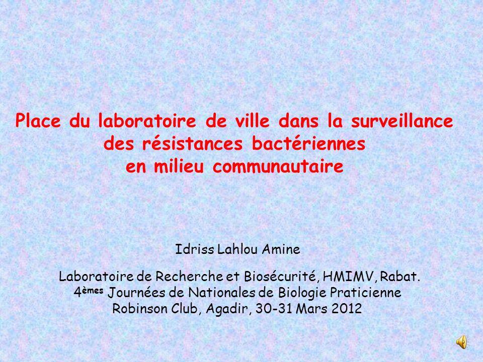 Place du laboratoire de ville dans la surveillance des résistances bactériennes en milieu communautaire